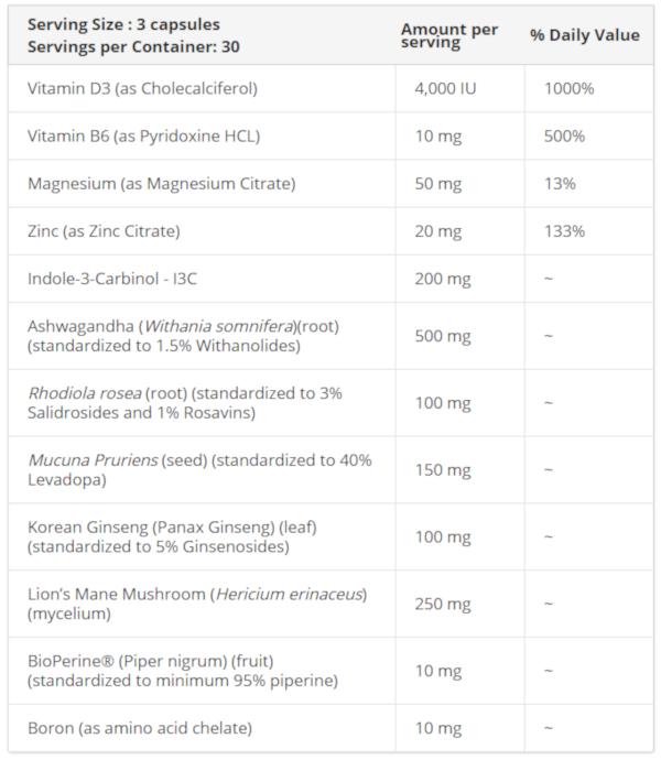Centrapeak ingredients
