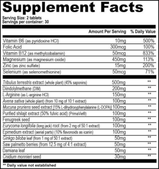 GAT Testrol Gold ES ingredients list