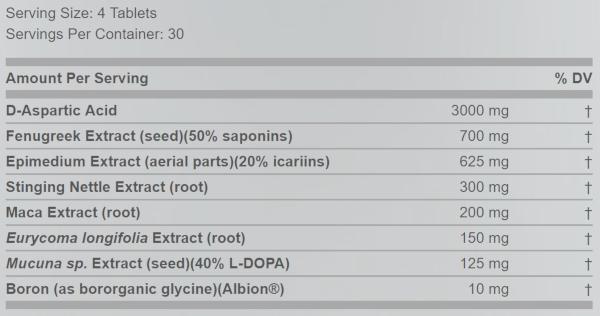 Nugenix Ultimate ingredients