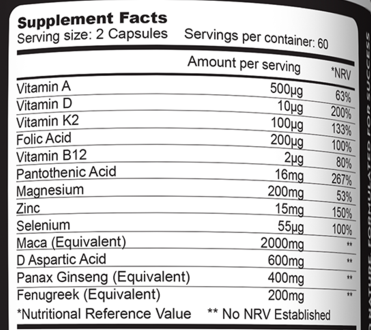 TESTOMAX ingredients list