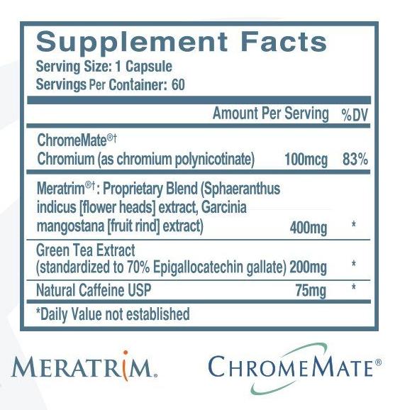Burn TS ingredients
