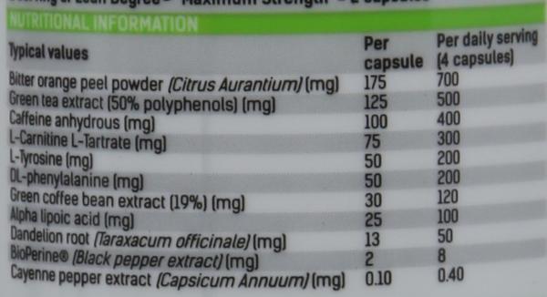 PhD Lean Degree ingredients