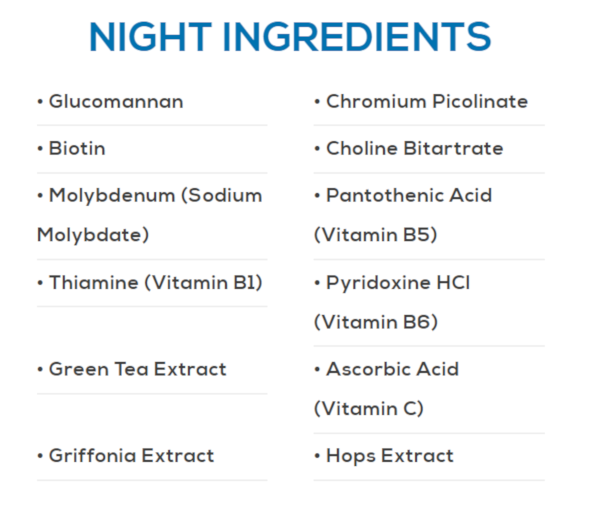 Phen24 Night ingredients