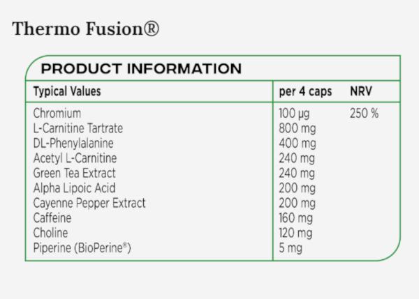 Thermo Fusion formula