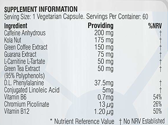 Zantrim Ingredients List