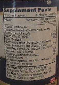 Varitonil ingredients